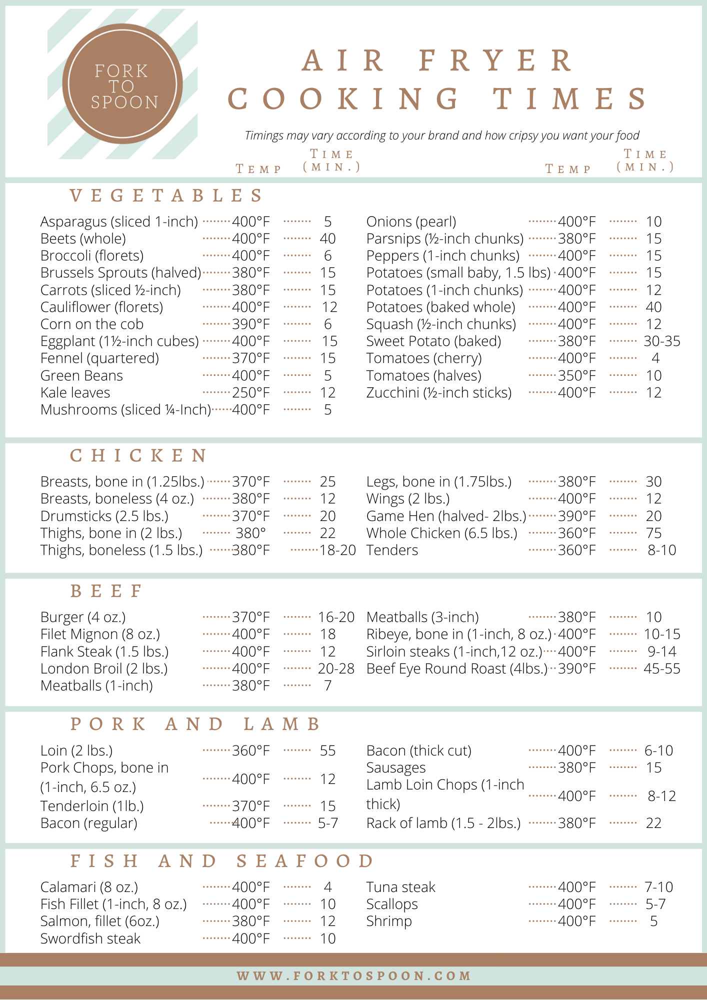 FREE Air Fryer Printable Chart #airfryerchart