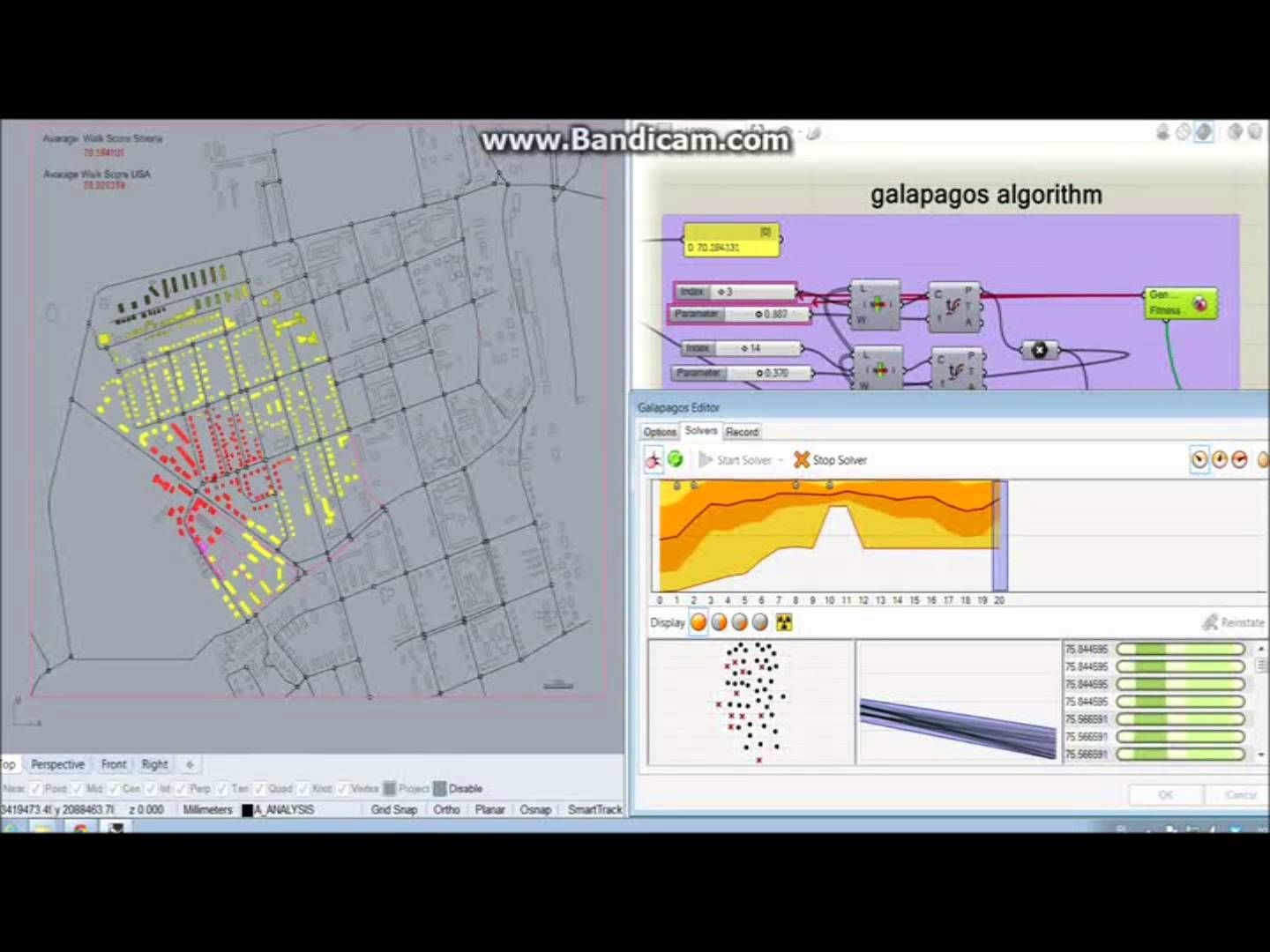 Walk Score Genetic Algorithm Generative Optimization Prepared During 15th Session Of The