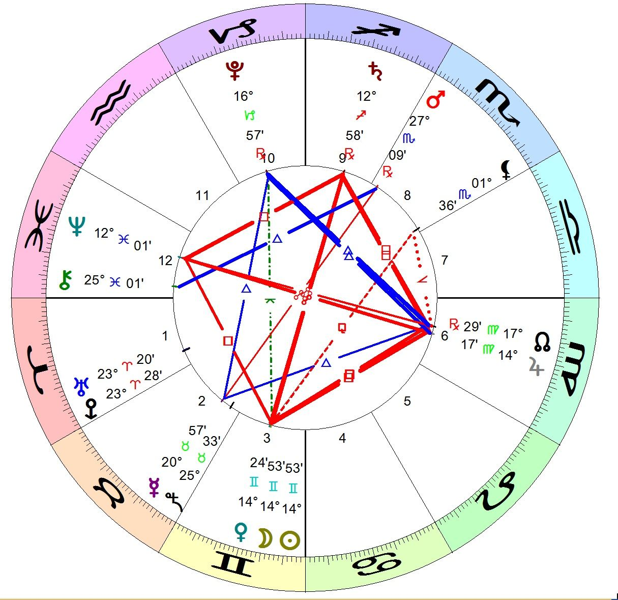 Birth chart marriage several websites offer free birth charts birth chart marriage several websites offer free birth charts readings namely gotohoroscope alabe 0800 horoscope freehoroscopesastrology ch nvjuhfo Gallery