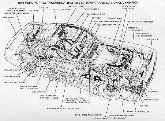 exploded telling all the parts of a car saab \u0026 volvo body NASCAR Engine Parts Diagram