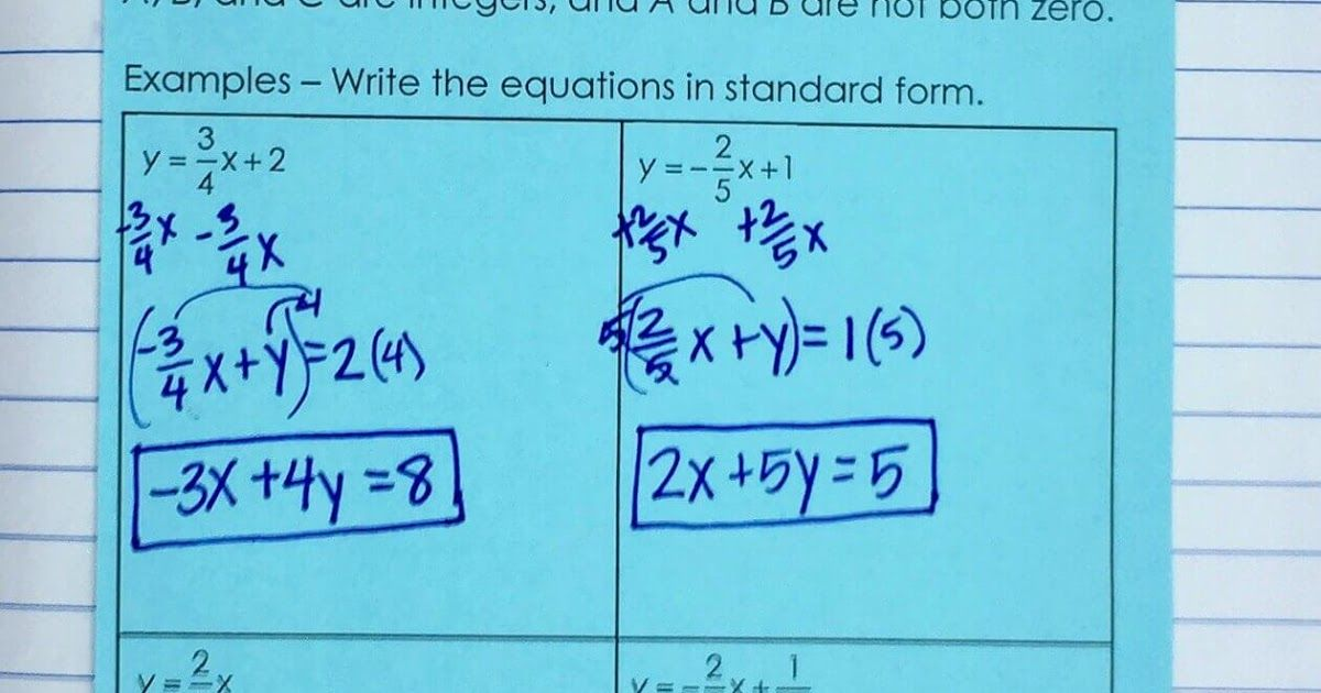 Equations of Lines INB Pages | Equation, Algebra and Math