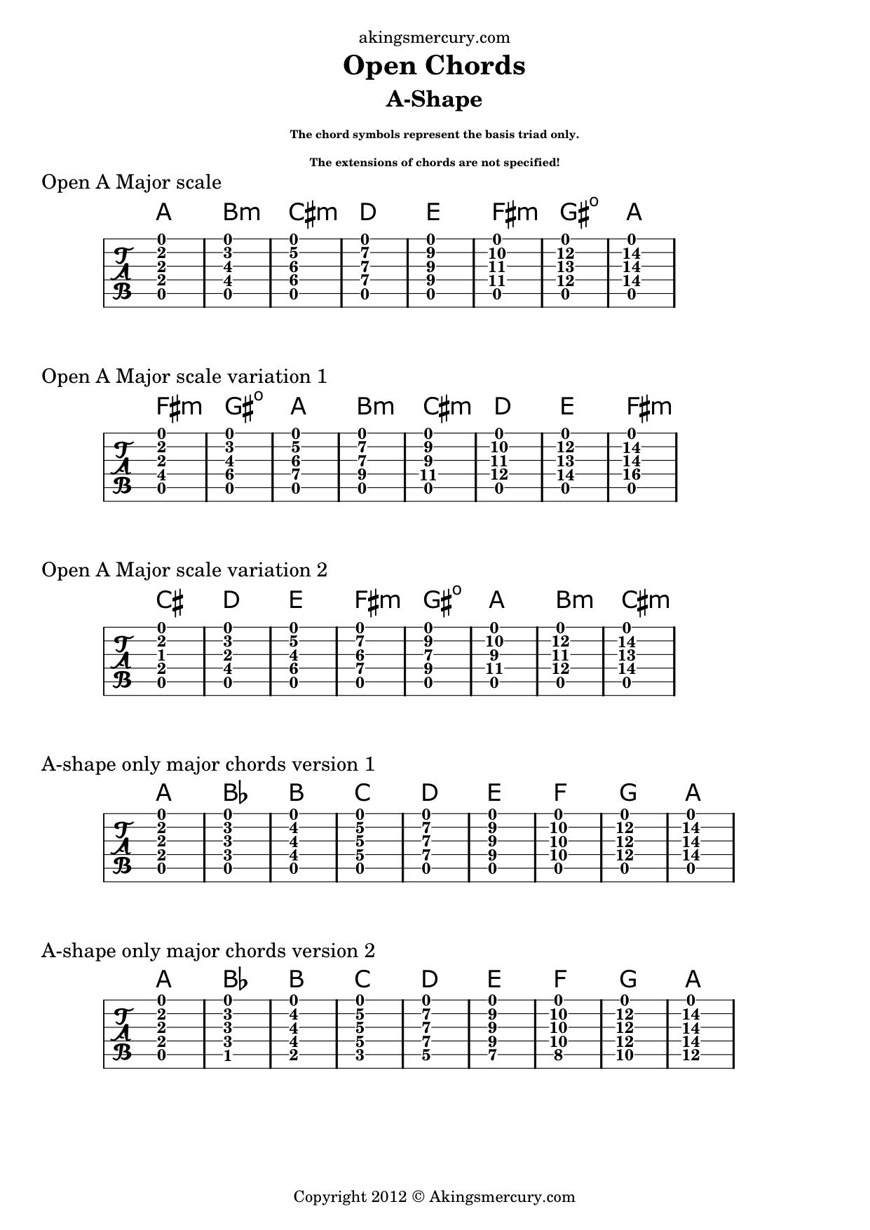 Open Guitar Chords  AShape  Music    Guitar Chords
