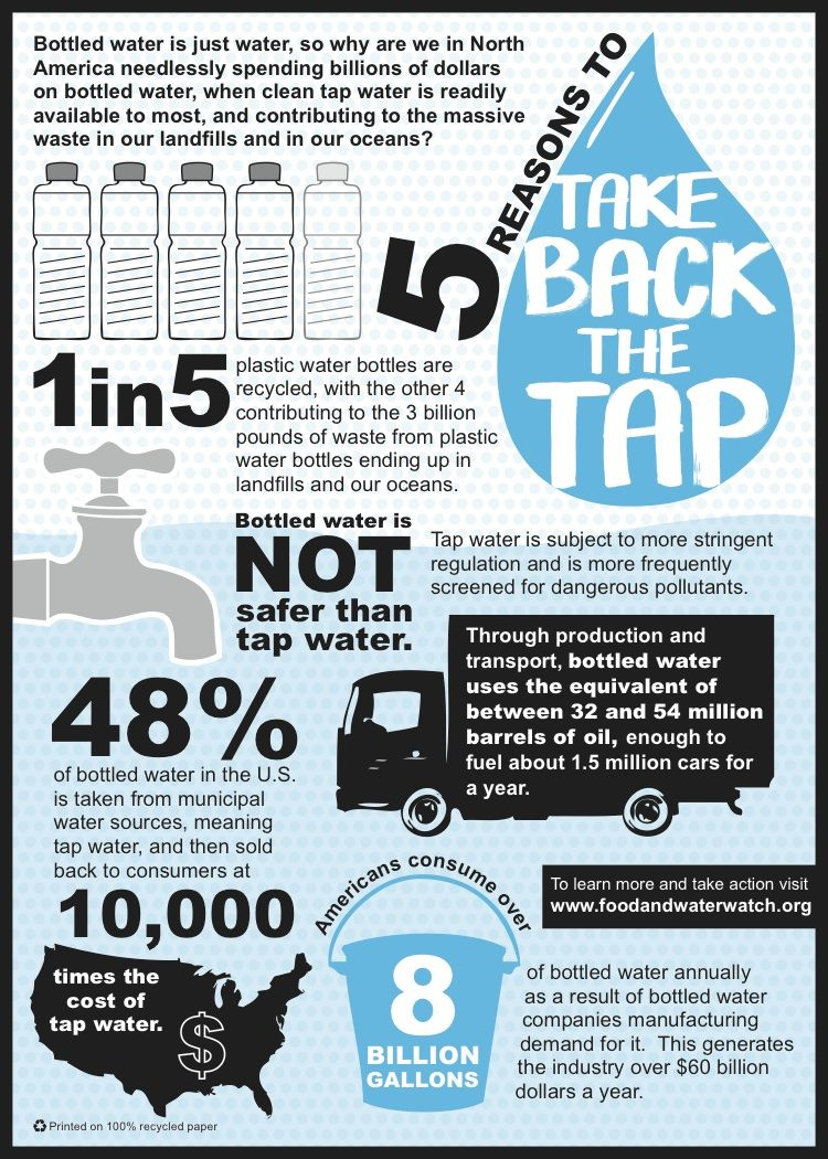 The truth about bottled water and tap water and why we should go back to the tap saves money saves resources less garbage