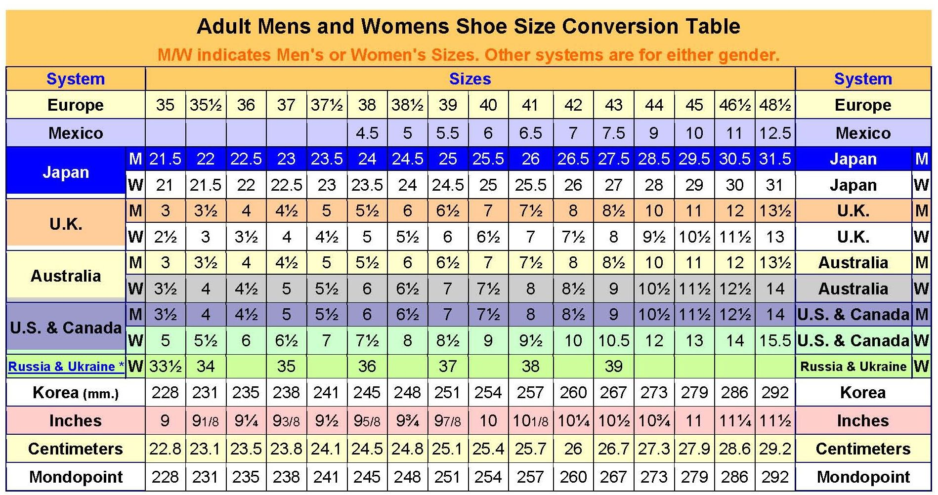 Shoe sizing chart conversion bing images slippers for the shoe sizing chart conversion bing images geenschuldenfo Image collections
