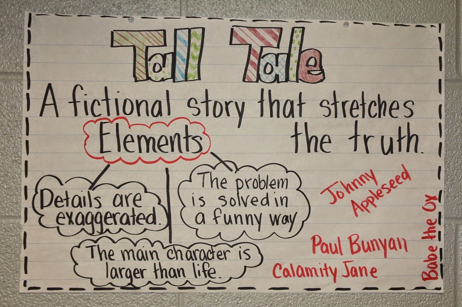Tall Tale Anchor Chart Classroom