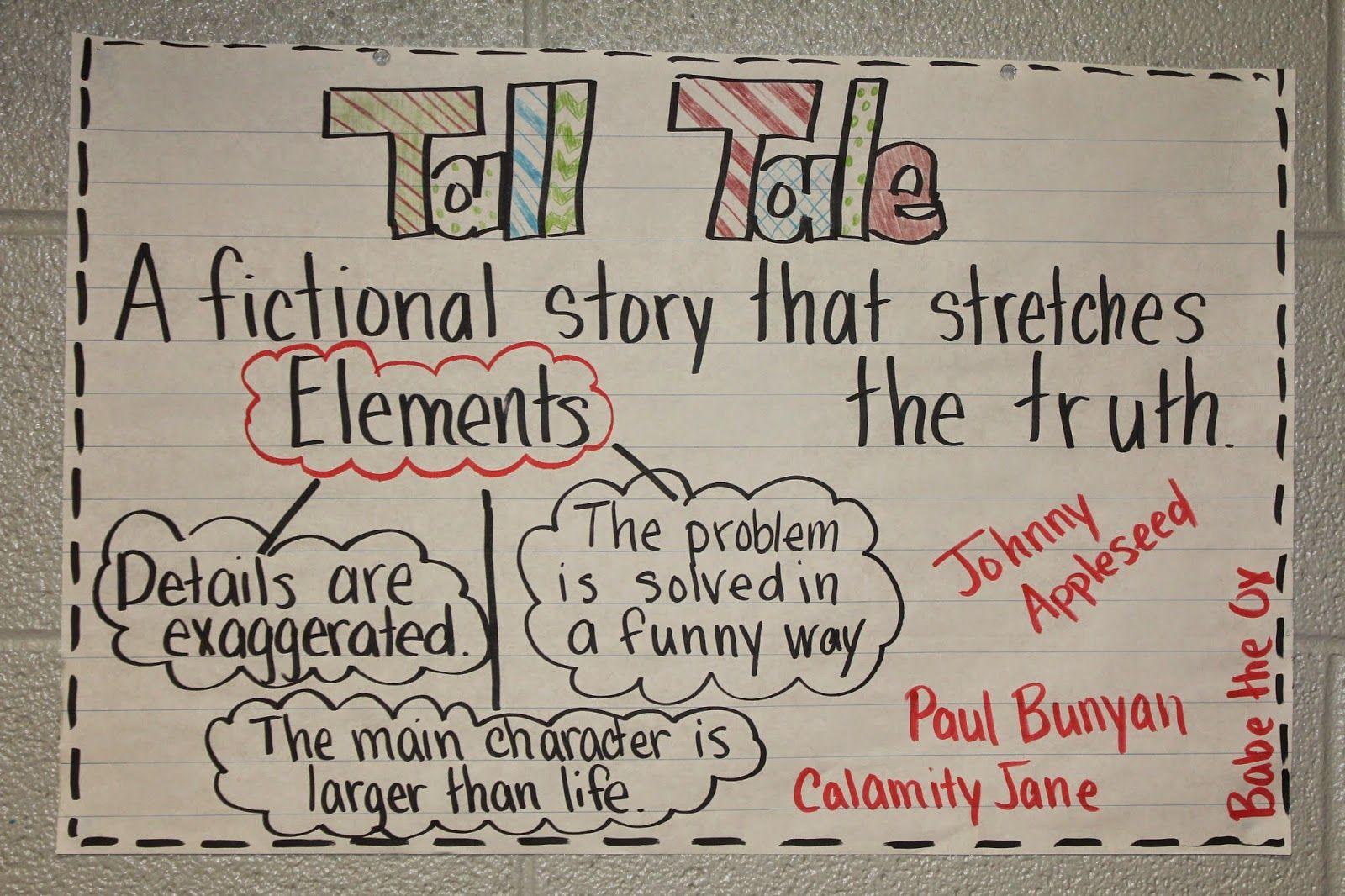 Tall Tale Anchor Chart