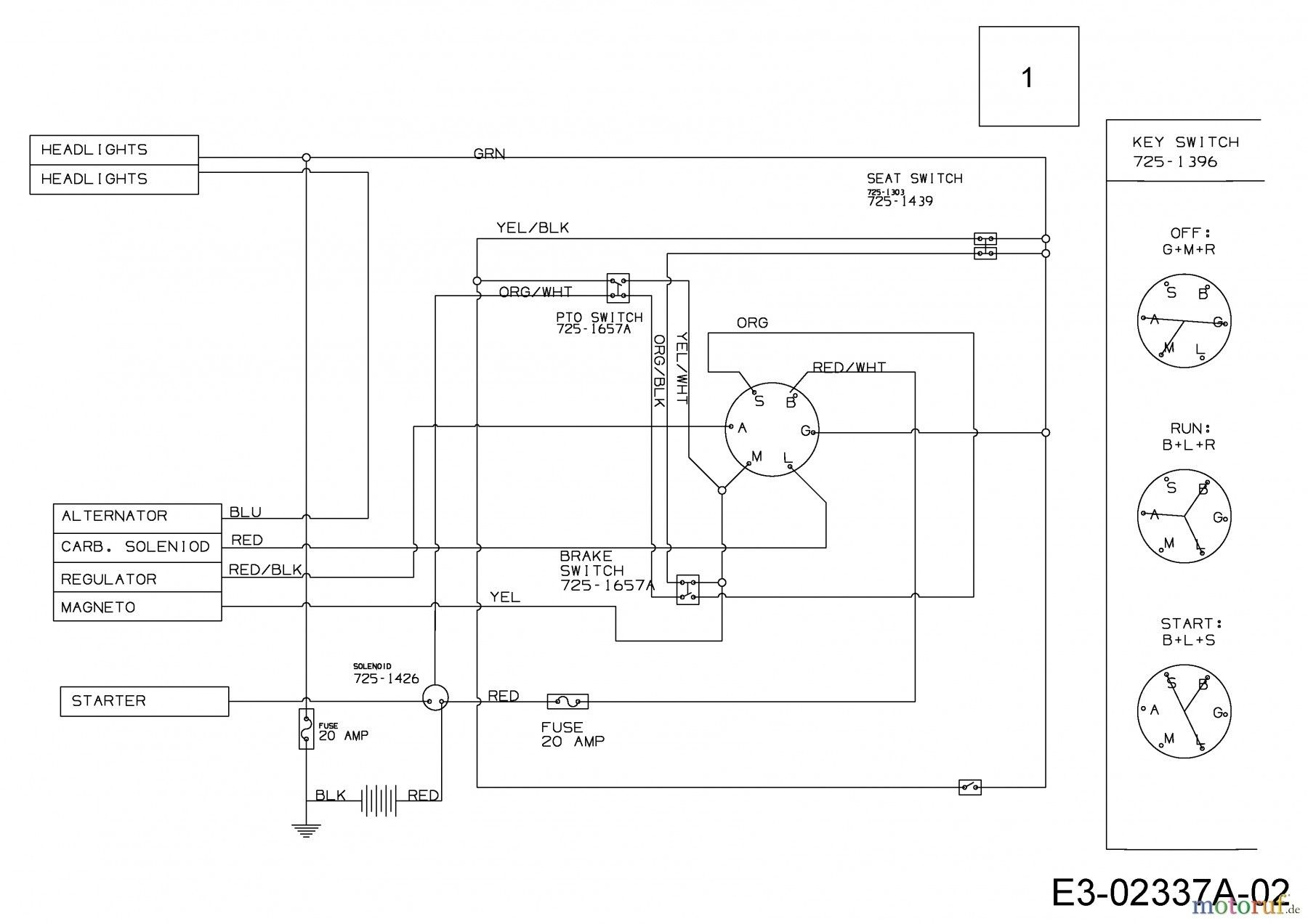 Unique Wiring Diagram For Ignition Switch Diagram Wire Yard Machine