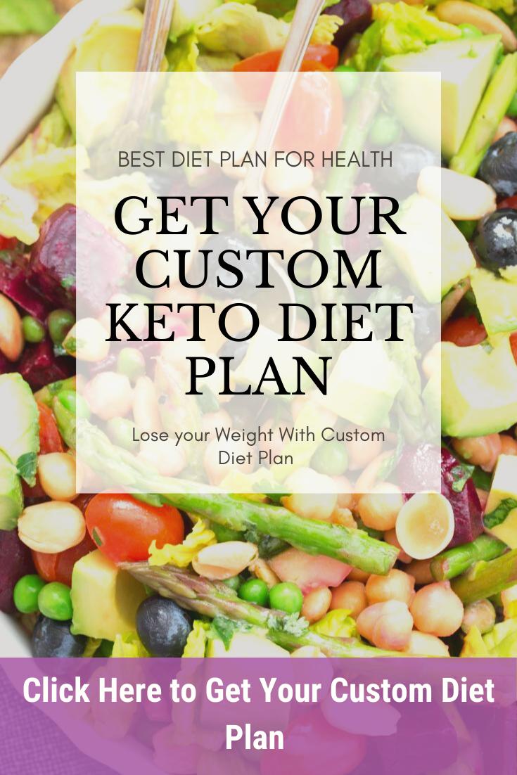 Best Custom Keto Diet Plan In 2020 Keto Diet Best Diet Plan Keto Diet Plan