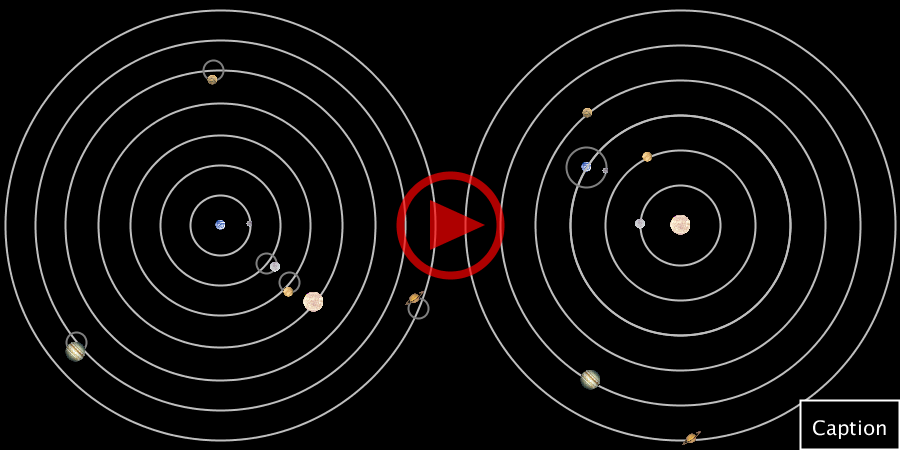 The Geocentric Theory And The Copernican Theory Astronomy