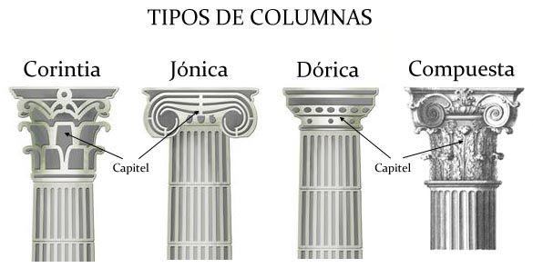 Tipos De Columnas Columnas Arquitectura Tipos De Columnas Columnas Griegas