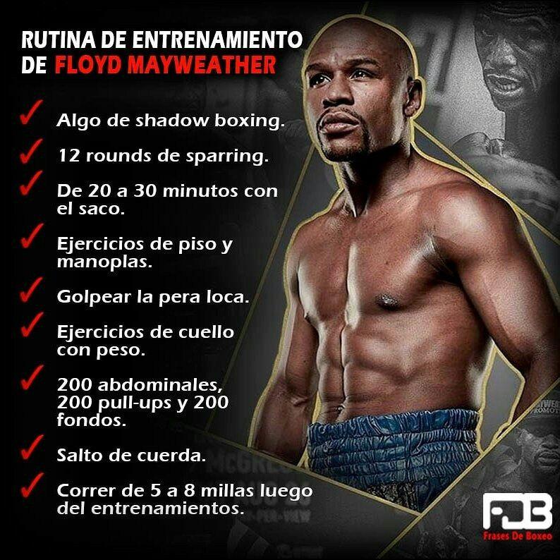 13 Ideas De Datos De Boxeo Boxeo Frases De Boxeo Boxeadora