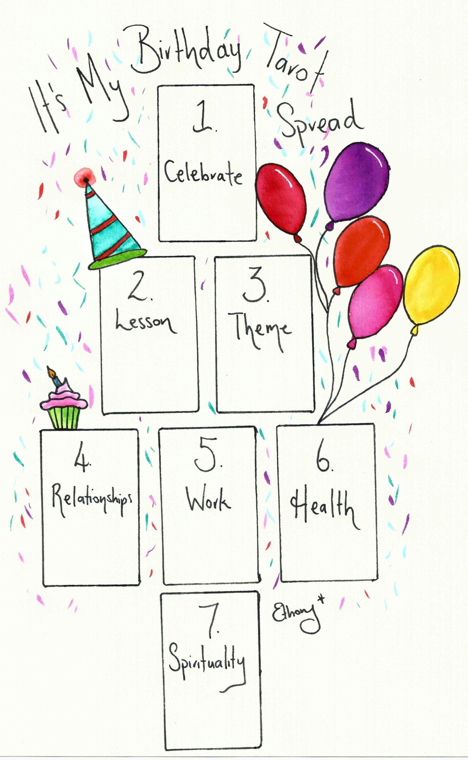 Tarot Card Birthday in 7  Tarot card spreads, Tarot spreads