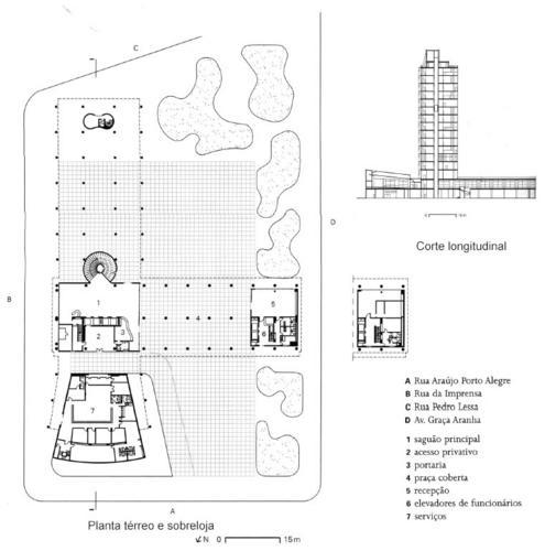 Oscar Niemeyer-Ministry Of Education (Gustavo Capanema