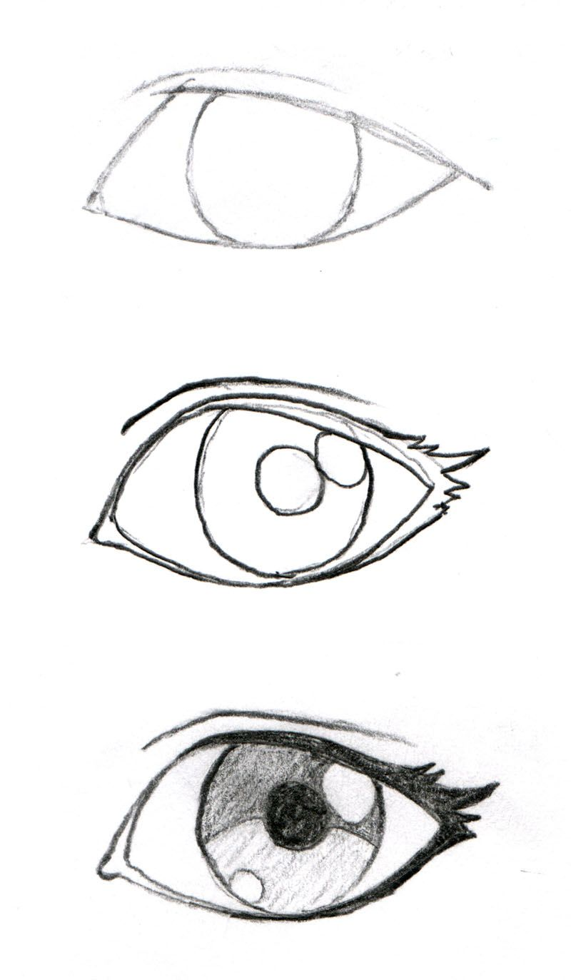 Kolay Göz çizimi çizimler Dessin Yeux Dessin Ve Dessins Faciles