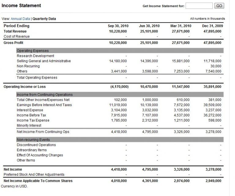 Chase bank statements template business statement