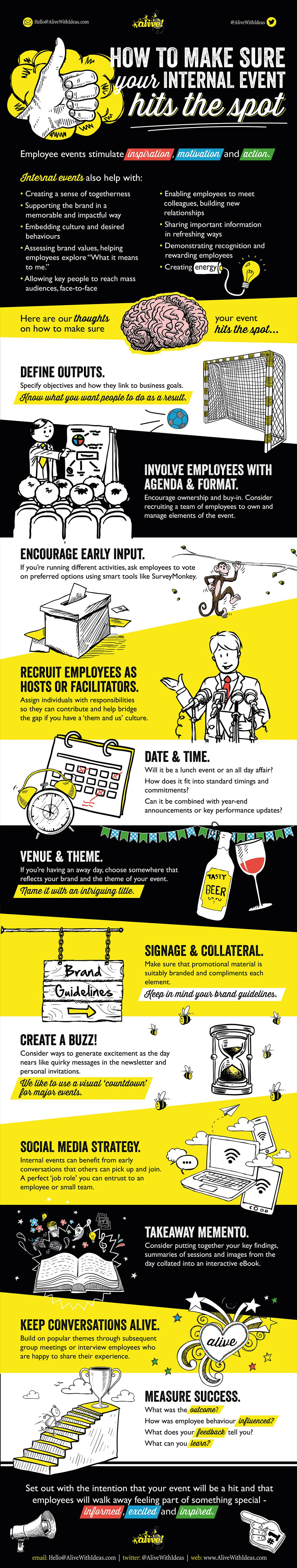 How to Make Sure Your Internal Event Hits the Spot