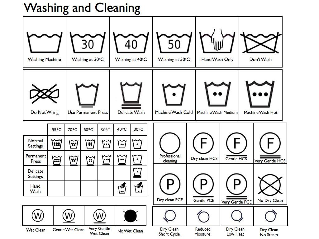 Guide to Common Home Laundering & Drycleaning Symbols: This Guide is also available as a PDF File (K). Usually used with other restrictions on proper dry cleaning procedure. Dryclean, Petroleum Solvent Only: Dry Clean using only petroleum solvent. Usually used with other restrictions.