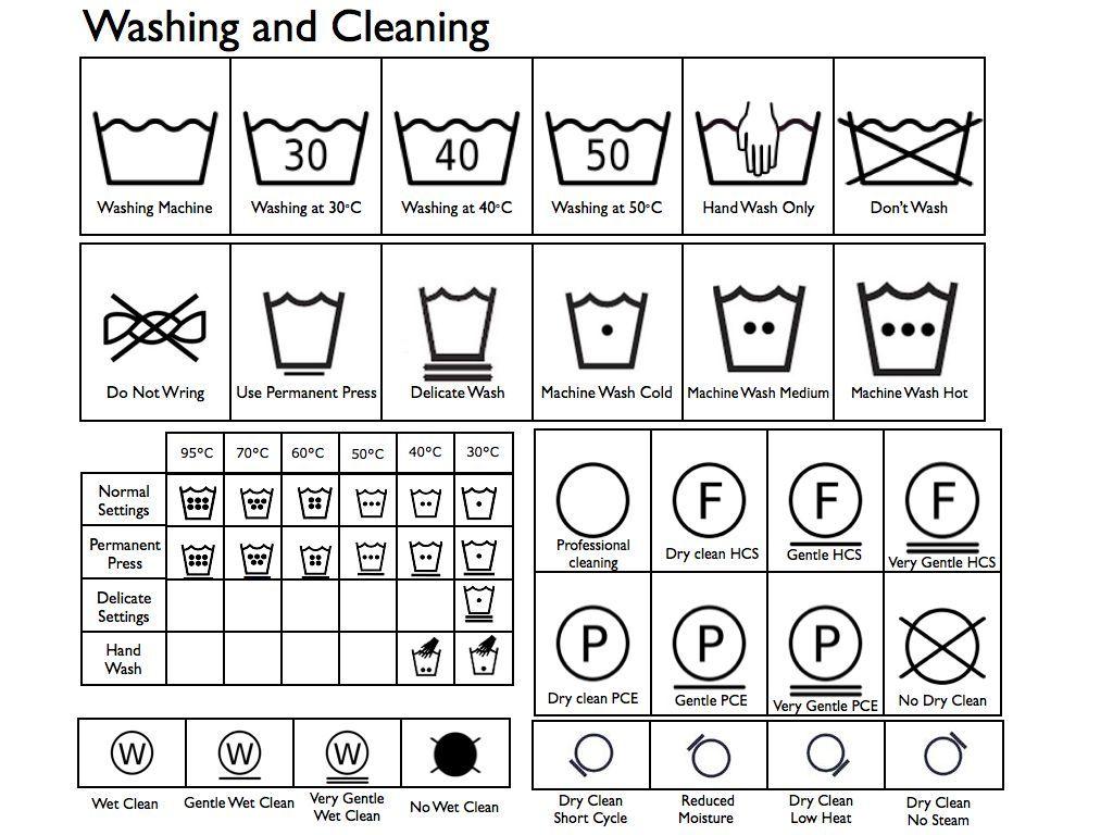 Wash symbols usa images symbol and sign ideas lucky labels blog clothing woven labels blog clothing labels lucky labels blog clothing woven labels blog buycottarizona