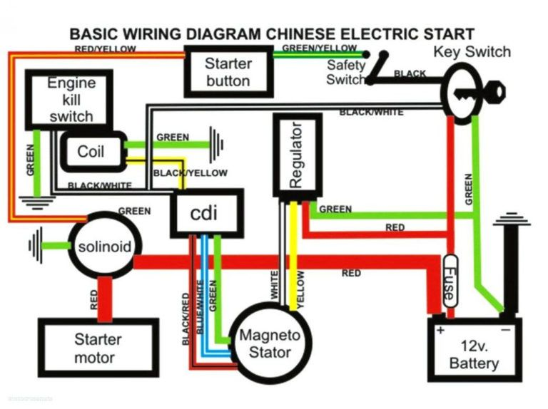 loncin 110cc wiring diagram 110 atv awesome pit bike ideas Mini Moto Dirt Bike