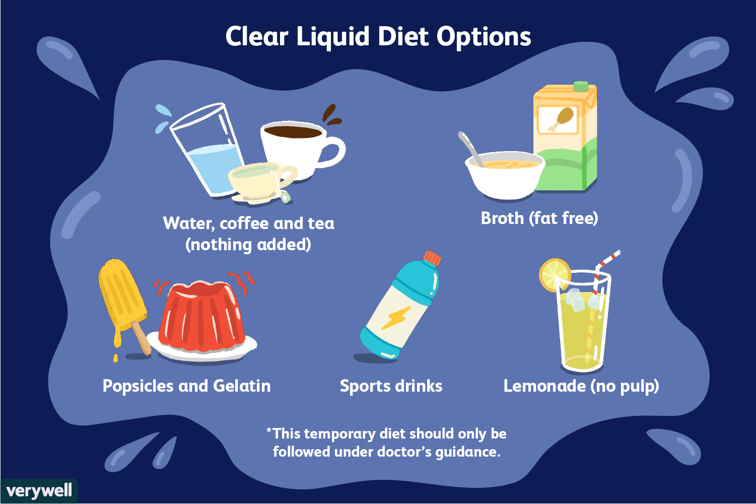 clear liquid diet for diverticulosis