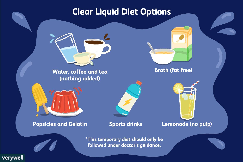 clear liquid diet options Clear liquid diet, Clear