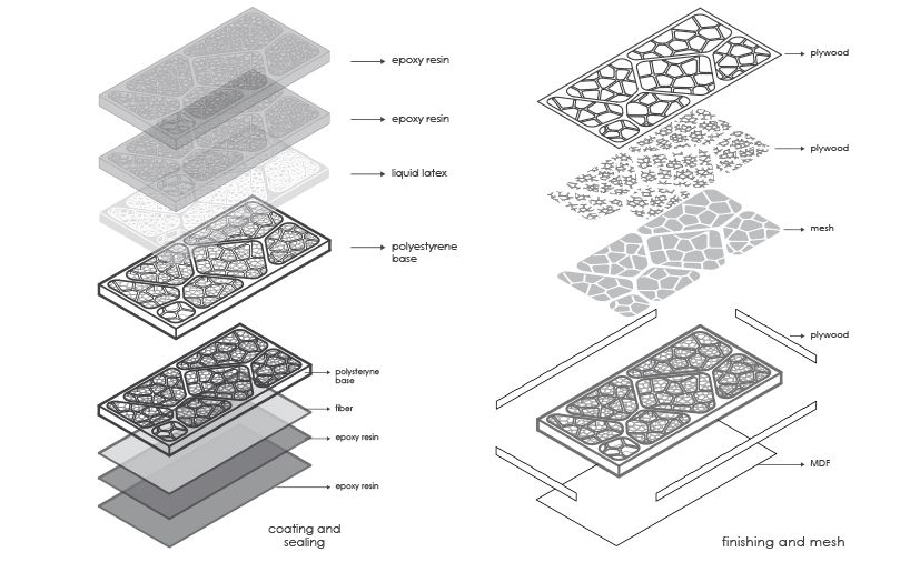 Bio Photovoltaic Panel Produces Energy From Bacteria In Soil Solar Energy Diy Photovoltaic Panels Solar Panels Architecture