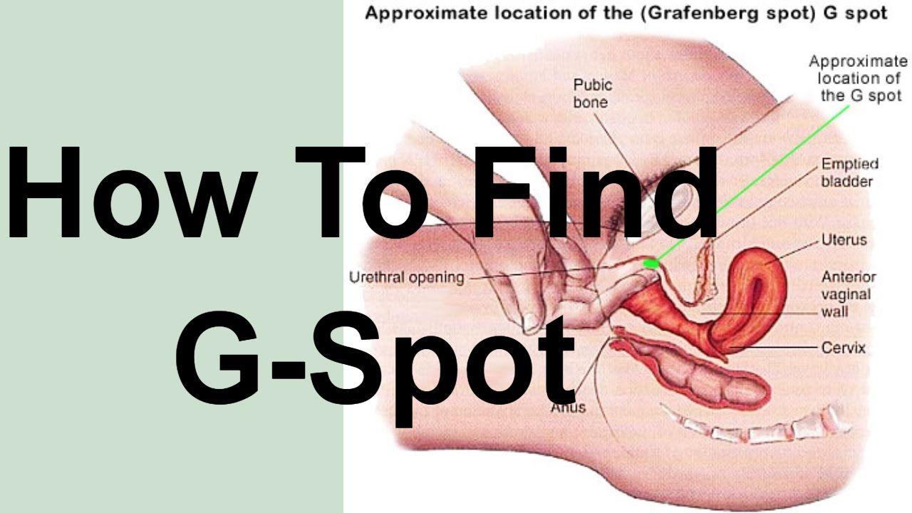 how to find g spot yourself