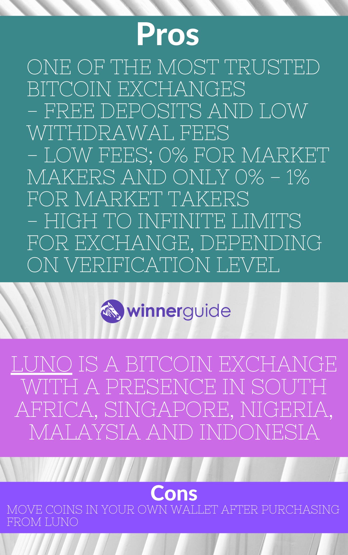 luno level 3 limits