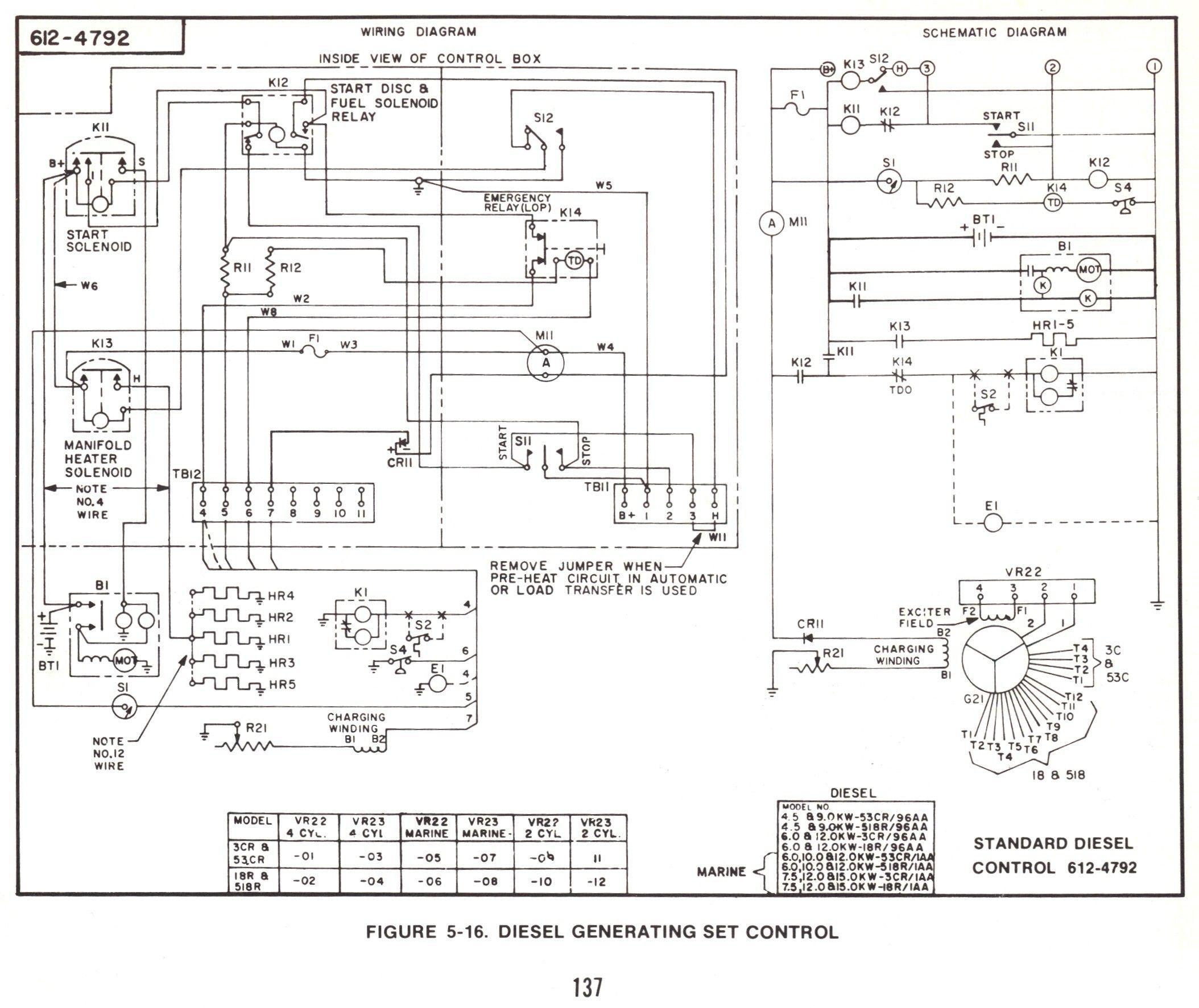 Elegant Rv Generator Wiring Diagram In