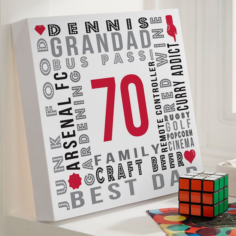 70th birthday gift for him of personalised age wall art