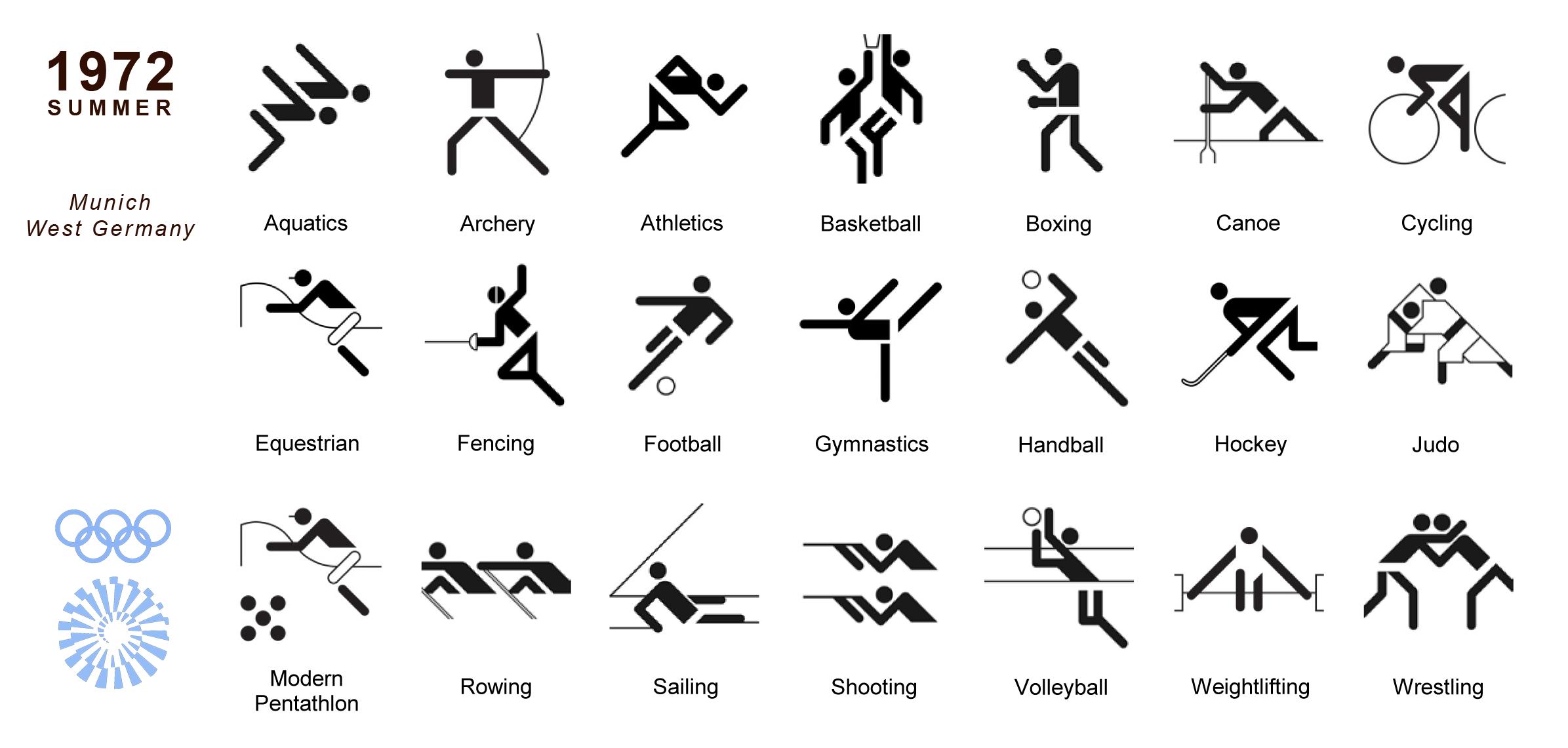 Kptallat a kvetkezre pictograms of olympic sports kptallat a kvetkezre pictograms of olympic sports buycottarizona Image collections