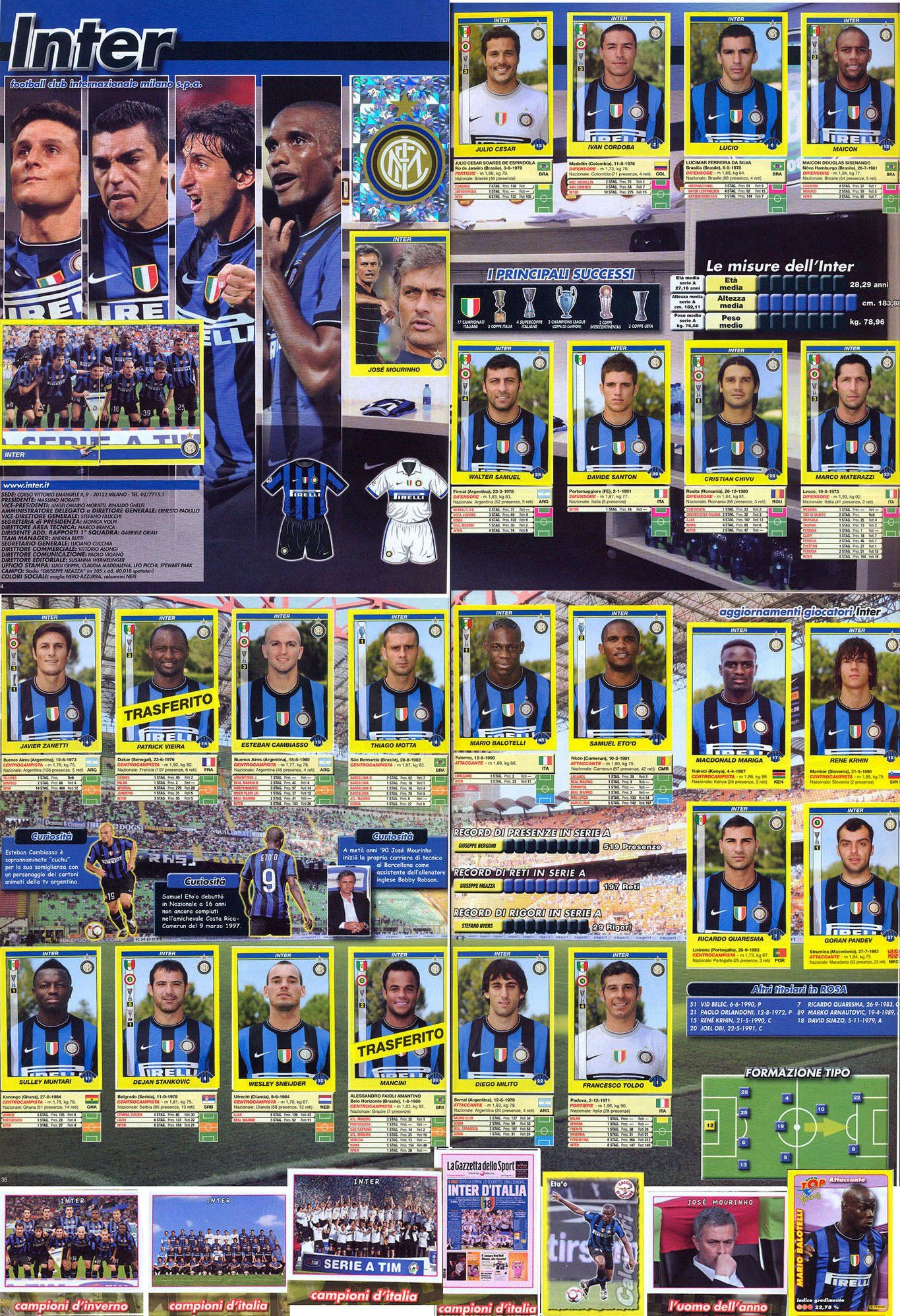 INTER Campione d'Italia 200910 figurine calciatori