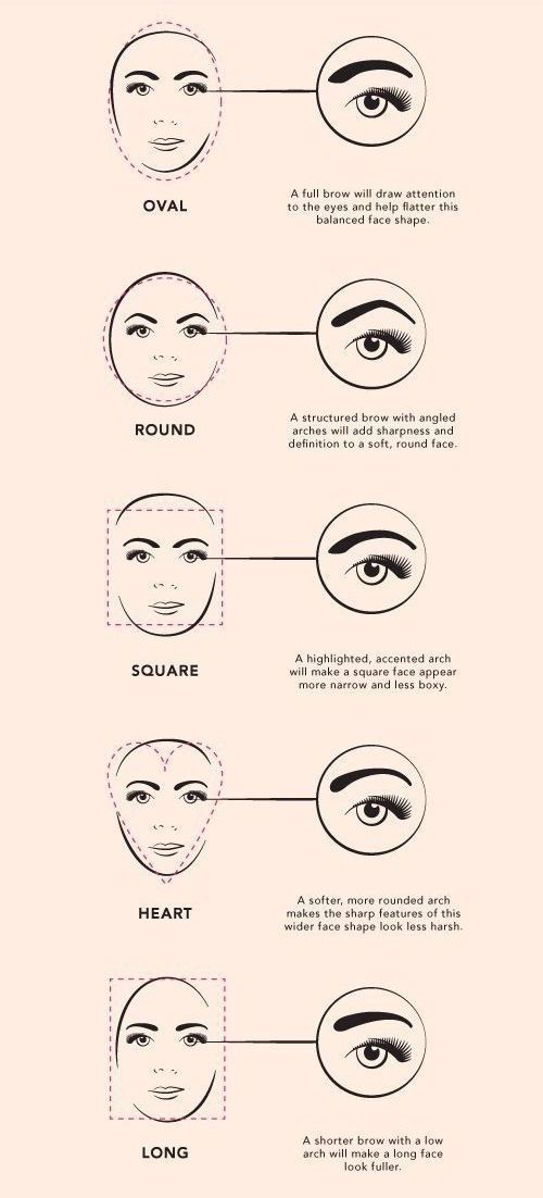 Here is a simple way to figure out what your perfect eyebrow shape is according to your face shape. For more information on achieving the perfect eyebrows check out Perfect You Permanent Makeup. #perfecteyebrows