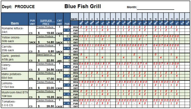 Kitchen Inventory Sheets Download Restaurant Order Guide Form