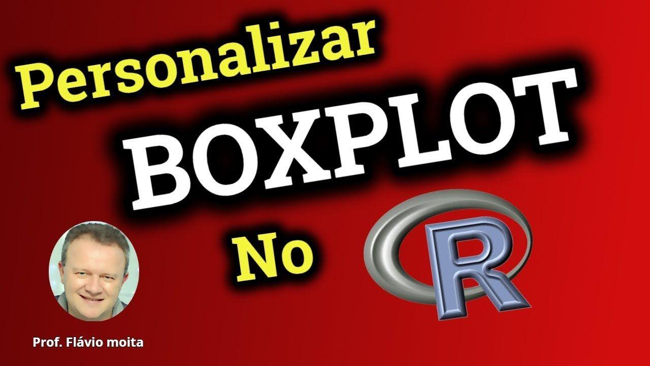 BOXPLOT no R como personalizar o gráfico Matemática
