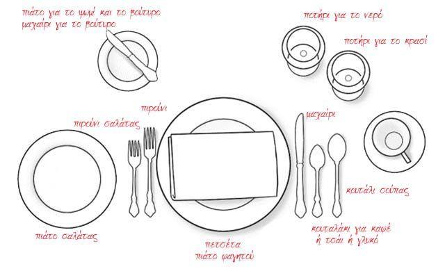 Informal table setting  sc 1 st  Pinterest & Informal table setting | Inspiration: Party | Pinterest | Table settings