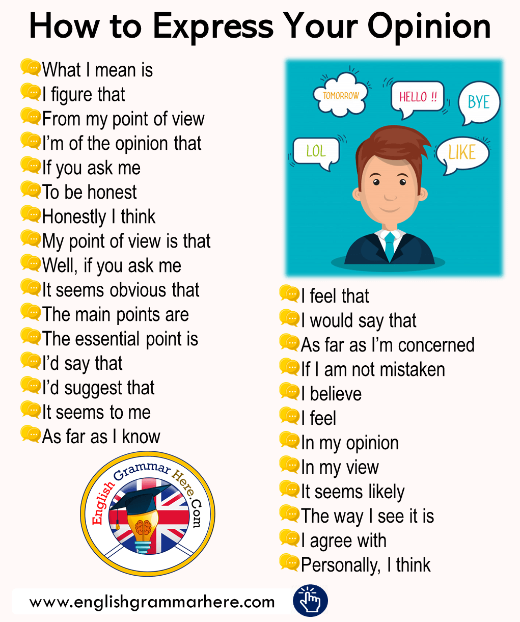 How To Express Your Opinion English Writing Skills English Phrases Learn English Vocabulary