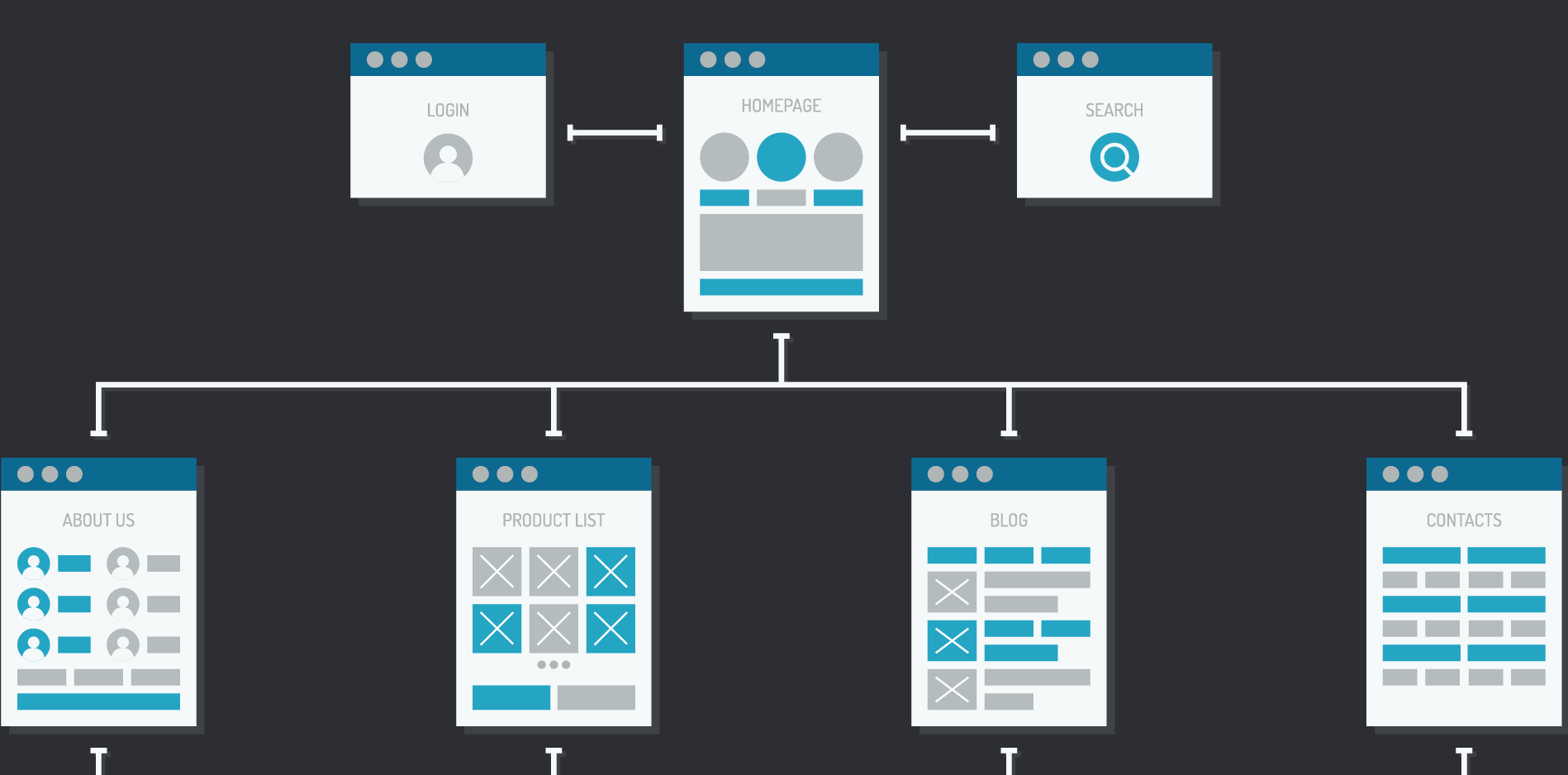 UI/UX design is about delivering an amazing user experience - from ...