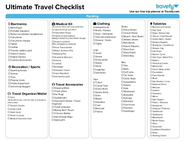 Explore Travel Hacks, Travel Plan And More!