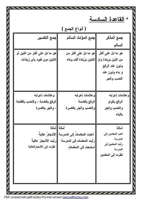 Photos From لغتنا العربية يسر لا عسر S لغتنا العربية يسر لا عسر Learning Arabic Learn Arabic Online Learn Arabic Alphabet