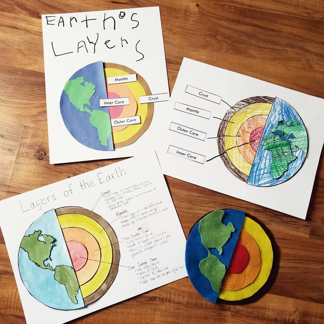 Layers Of The Earth Pattern And Project Ideas