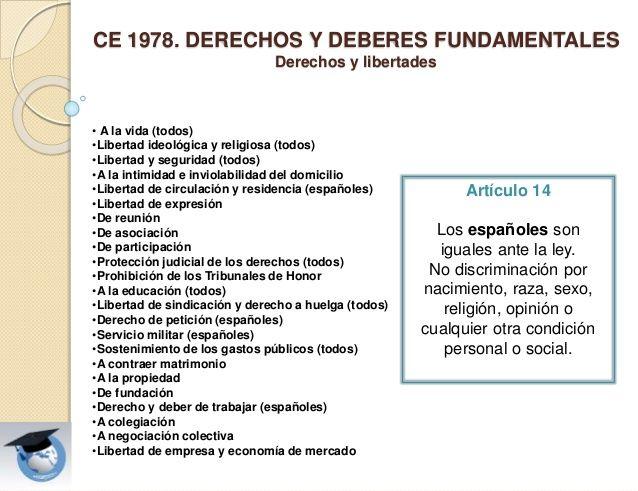 Presentación Tema Constitución Española De 1978 Personal Subalterno Constitucion Psicologia Criminal Auxiliar De Enfermeria