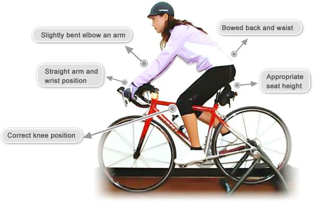 right bike posture