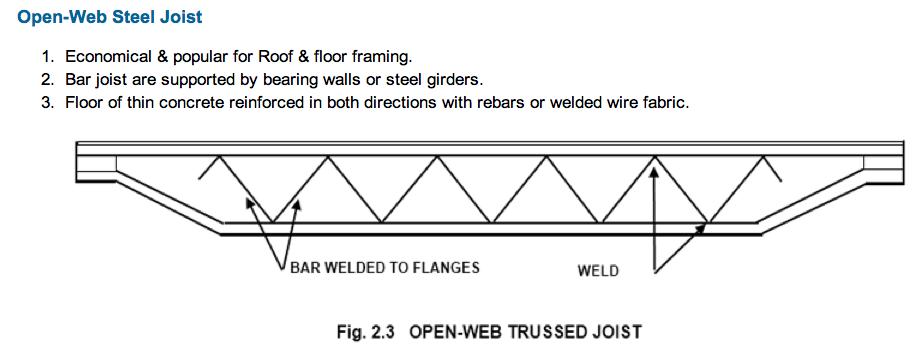 Open Web Steel Joist Structural Systems Pinterest Steel