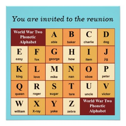 World War Two Phonetic Alphabet Card Invitations Personalize Custom Special Event Invitation Idea Styl Phonetic Alphabet Alphabet Cards Party Invitations Diy