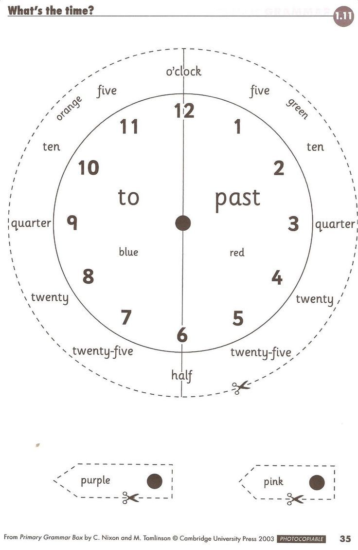 telling time 6th grade Telling the time worksheet – Worksheets on Telling Time