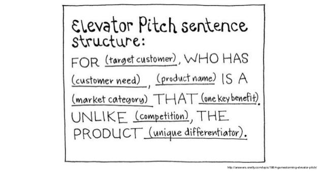 Storymapping Th Ux Elevator Pitch Selbststandig Machen Rhetorik