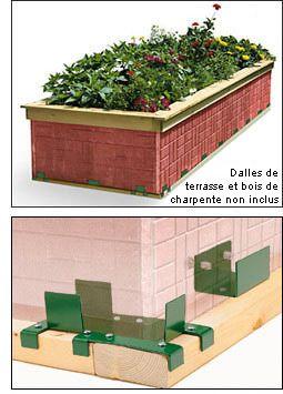 Pour construire une plate-bande surélevée | Jardin | Plate bande ...