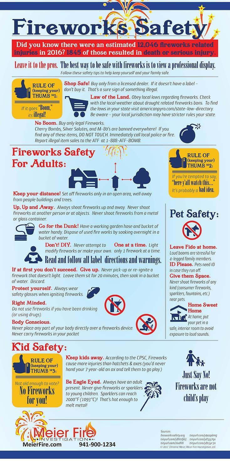 FireworksSafetyTips Firework safety, Safety