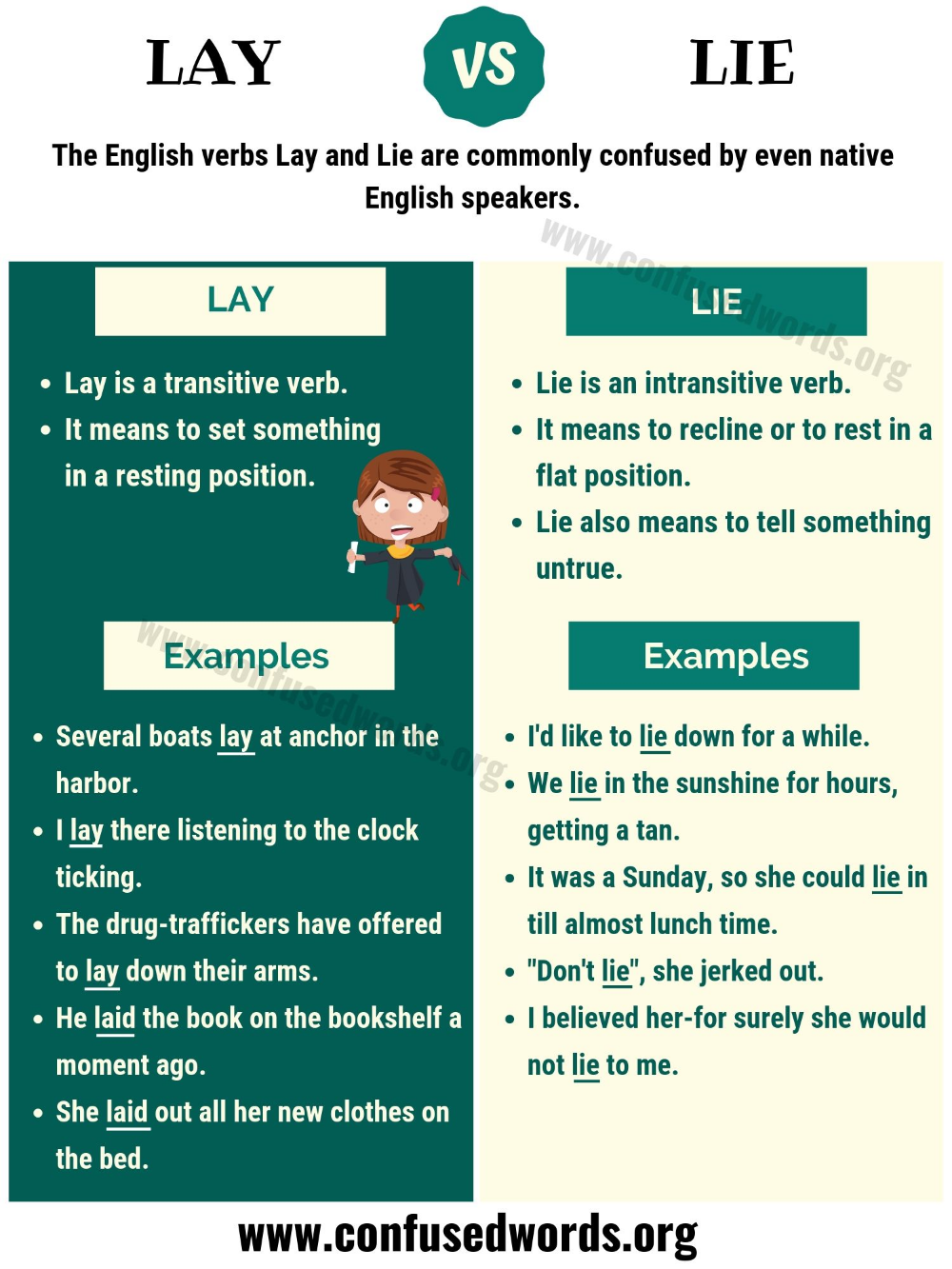 Lay Vs Lie How To Use Lie Vs Lay Correctly Confused Words Learn English Vocabulary Learn English Learn English Grammar [ 1333 x 1000 Pixel ]